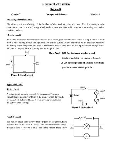 Grade 7 Integrated Science Week 1