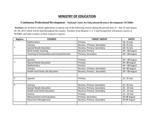 Continuing professional development CPD List of Courses