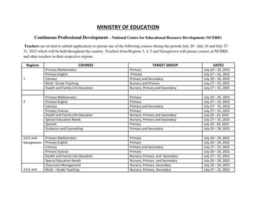 Continuous Professional Development 2015